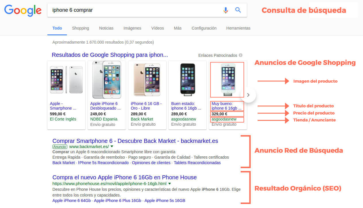 Imagen captura imagen Google Shopping