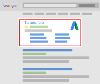 Google AdWords: Red de Búsqueda